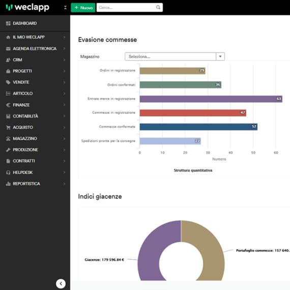 weclapp software gestionale